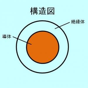 三沢電線 600V電子機器用UL電線 AWG12 305m巻 赤 UL_1015_#12アカ×305m