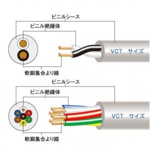 富士電線 ビニルキャブタイヤケーブル 3.5㎟×4心×100m巻き 灰色 VCT3.5SQ×4C×100mハイ