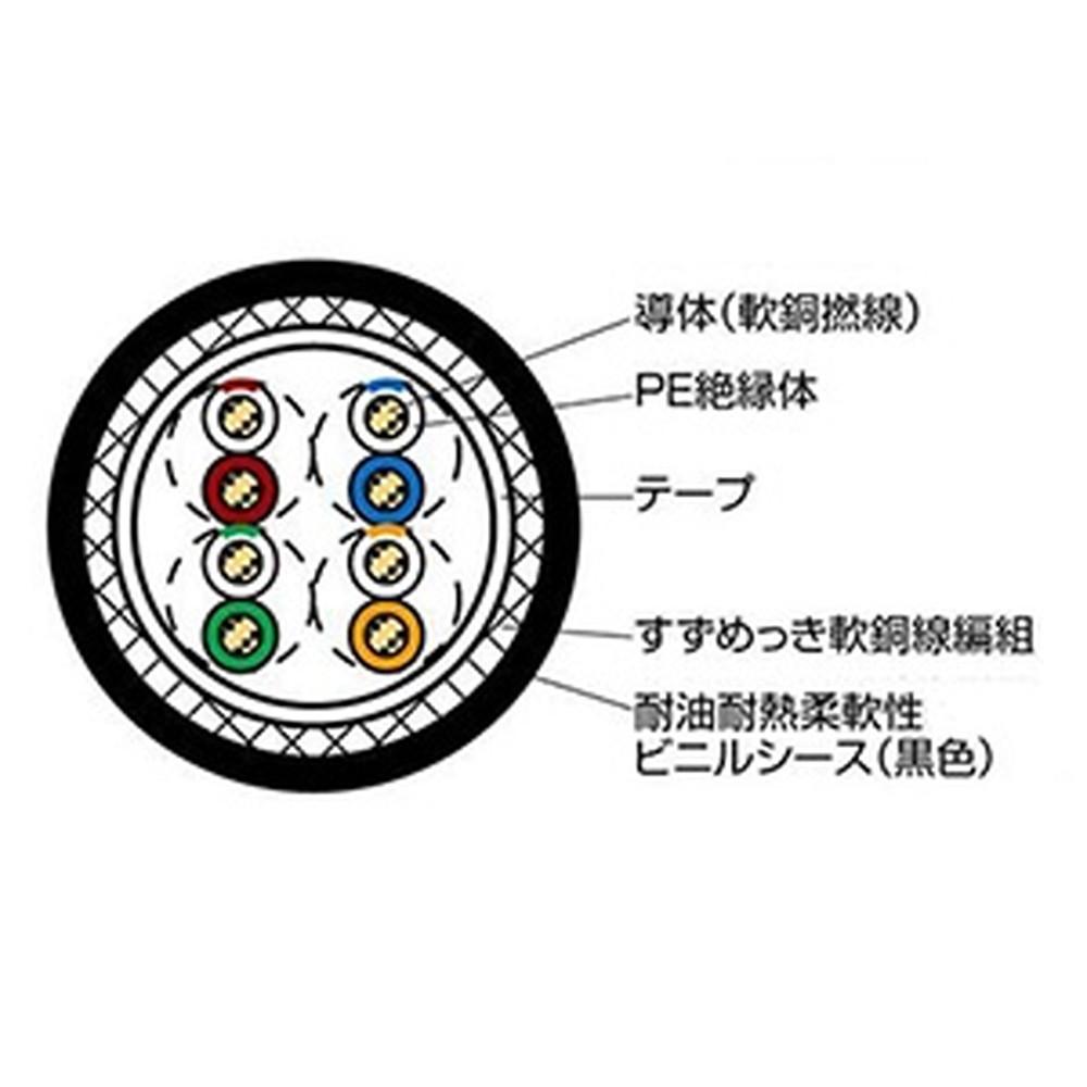 太陽ケーブルテック 可とう性移動用CAT5eイーサネットケーブル 200m巻 黒 FAFX-5E25SB(BK)×200m