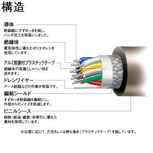 富士電線 対より 計装用ケーブル 0.3㎟ 2P 100m巻 FKEV-SB0.3SQ×2P×100m