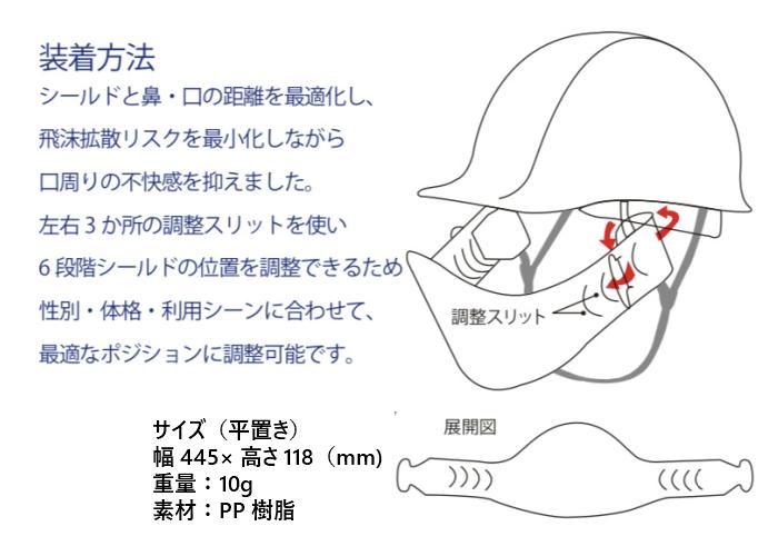 ヘルメット用マウスガード【100枚単位/1枚 150円(税別)】