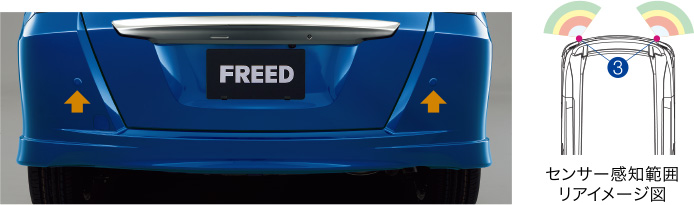 HONDA ホンダ FREED フリード ホンダ純正 リアセンサー(超音波感知システム・2センサー) 【 2015.10~次モデル】