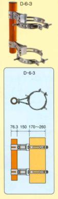 ShinEi 信栄物産 カーブミラー大型用オプション 共架金具 のみ 【D-6-5】