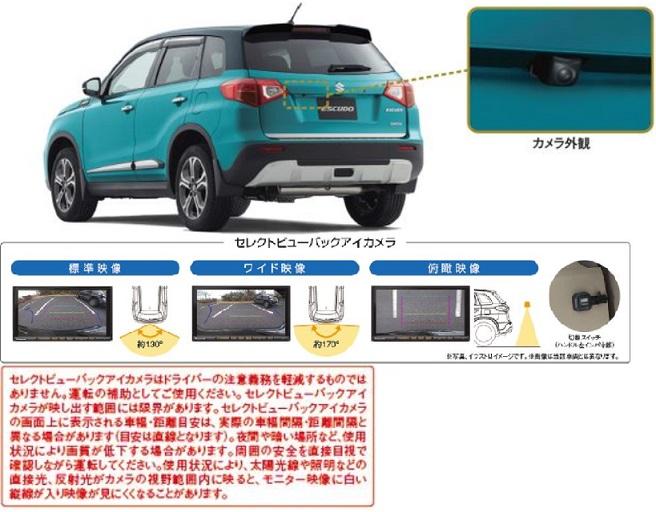 SUZUKI スズキ ESCUDO エスクード スズキ純正 セレクトビューバックアイカメラ(ワイド・俯瞰画像切替機能付) 【対応年式2015.10~次モデル】