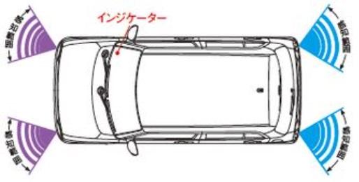 SUZUKI スズキ Lapin ラパン スズキ純正 コーナセンサー(リヤ用) 2015.7~次モデル