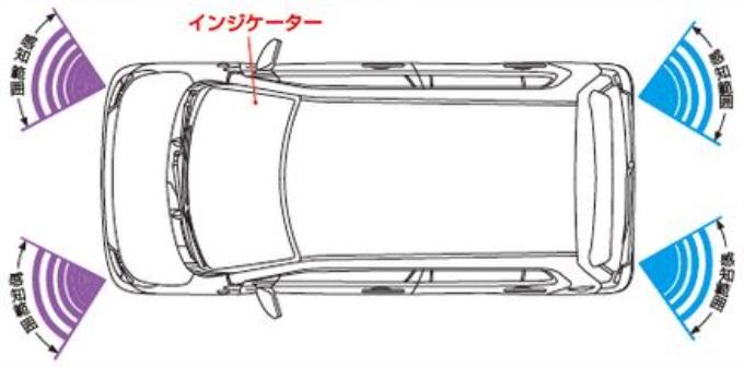 SUZUKI スズキ WAGONR ワゴンR スズキ純正 コーナーセンサー リヤ用(2センサー) 2015.8~次モデル