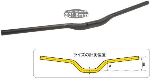 マウンテンバイク ハンドル TIOGA ロングホーン カーボン 20 ライザーバー 780mm 31.8