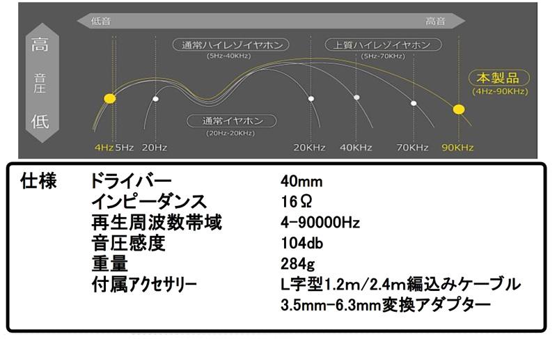 NAGAOKA P901VINONシリーズ密閉型ヘッドホンeWxBrCoQd