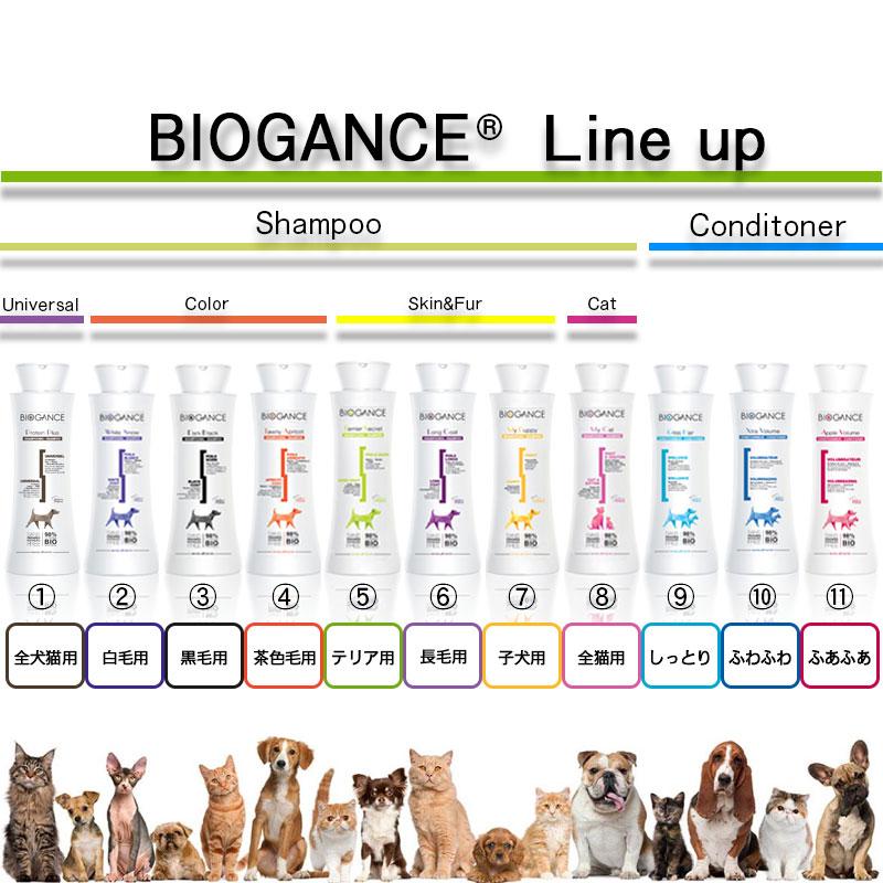 フランス生まれのナチュラルケアシリーズ 犬猫用シャンプー BIOGANCE バイオガンス シャンプー 全11種類 猫 コンディショナー 犬 豊富な品 250mL 送料無料でお届けします