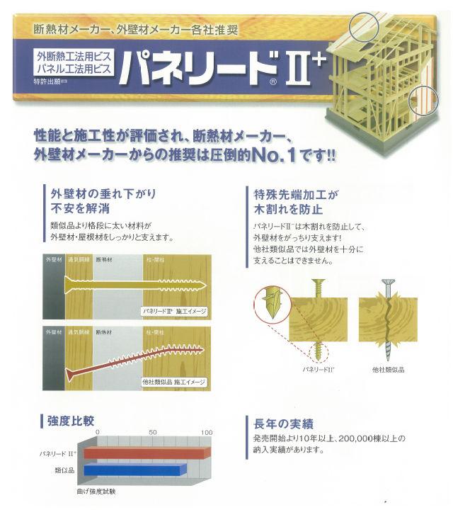 東日本パワーファスニング外断熱用工法用ビス【パネリード】DP7x250 300本入[代引不可]