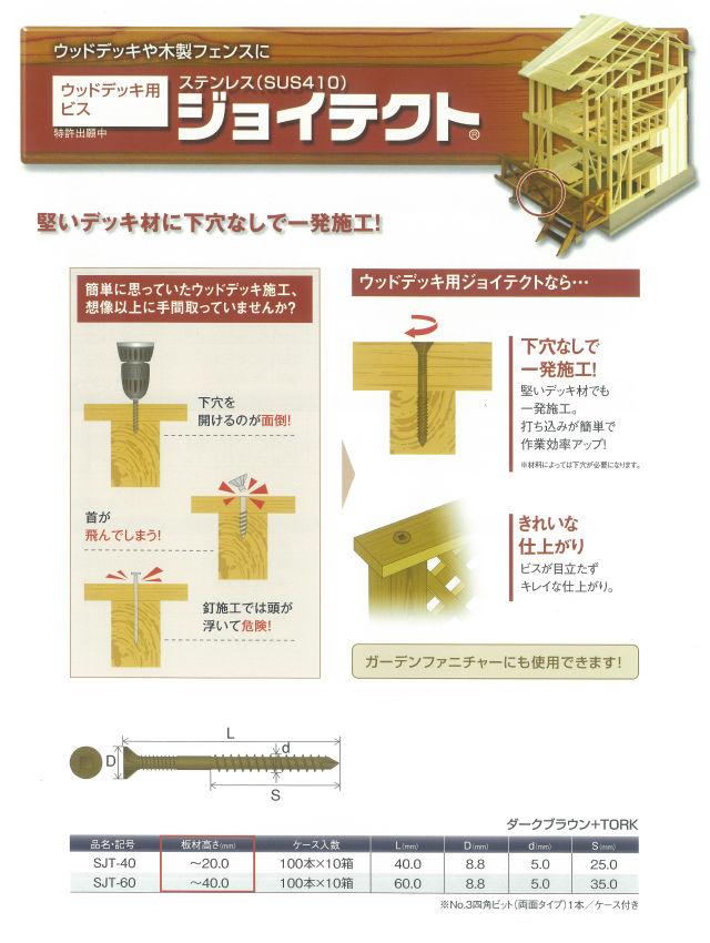 東日本パワーファスニングウッドデッキ用ビス【ステンレスジョイテクト】SJTx40 1000本入[代引不可]