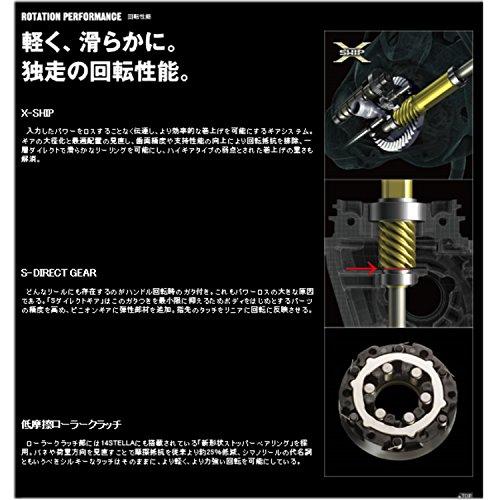 【新品】 シマノ リール 15 ツインパワー 2500HGS