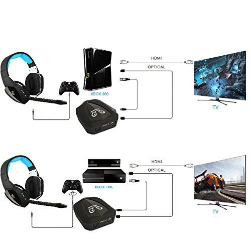 【新品】 HUHD HW-398M ファイバ光学 高性能、高音質、ステレオ ワイヤレス ゲーミングヘッドセット PS3、PS4、Xbox、PCに適合「ブルー」