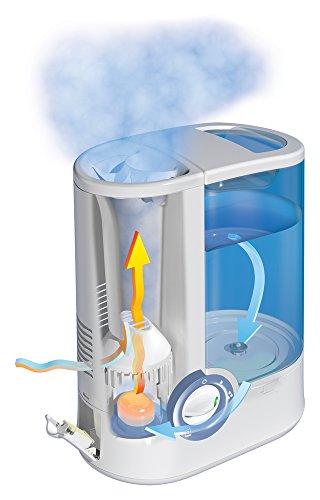 【新品】 VICS(ヴィックス) スチーム式加湿器 V750