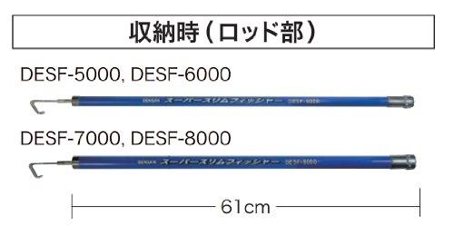 【新品】 ジェフコム スーパースリムフィッシャー DESF-7000
