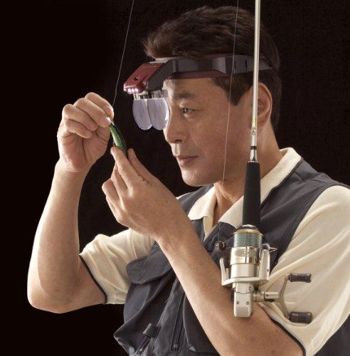 【新品】 TERASAKI ヘッドルーペ メガビュープロ 倍率1.7倍・2倍・2.5倍・4倍 LEDライト付き 調節ベルト式 日本製 MGL-N