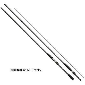 【中古】シマノ ロッド ボーダレス 磯 380M-T 3.8m