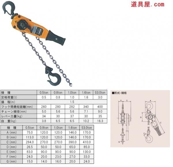 ヒッパラー 鋼板製 定格荷重0.8t