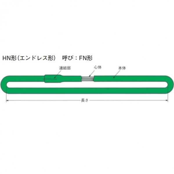 シライ マルチスリング HN形エンドレス FN形 最大使用荷重0.5t 長さ3m