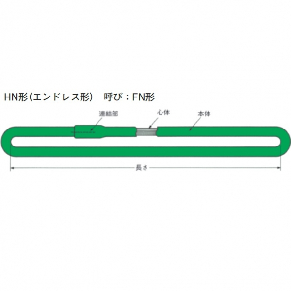 シライ マルチスリング HN形エンドレス FN形 最大使用荷重12.5t 長さ3m