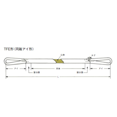 シライ 耐熱用マルチスリング TFE 両端アイ形 最大使用荷重1.6T 長さ1m