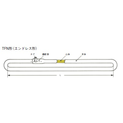 シライ 耐熱用マルチスリング TFN エンドレス形 最大使用荷重1.6T 長さ2.5m
