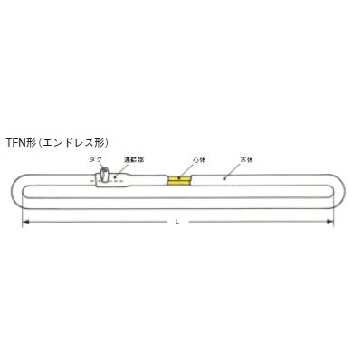 シライ 耐熱用マルチスリング TFN エンドレス形 最大使用荷重2.0T 長さ1m