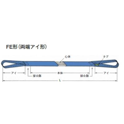 シライ 防水型マルチスリングFE形両端アイ形 最大使用荷重1ton WG長さ2.5m