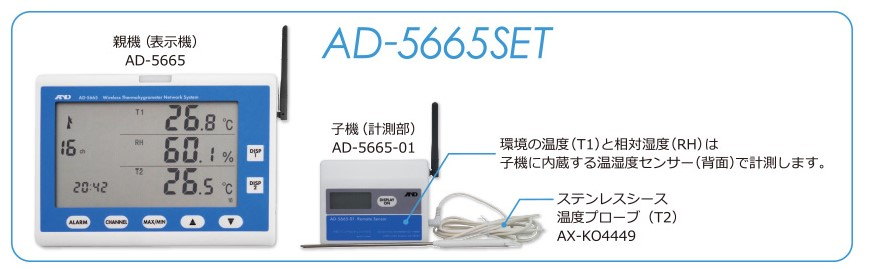 A&D ZigBeeワイヤレス温湿度計測システム AD-5665SET
