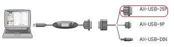 A&D (エー・アンド・デイ) USBコンバータ・ケーブルセット AX-USB-25P (AX-USB-25P)