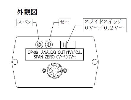A&D アナログ電圧出力/カレントループ GX-06K