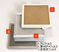 アズワン 吸煙・脱臭装置用オプション 1-5928-17 《実験設備・保管》