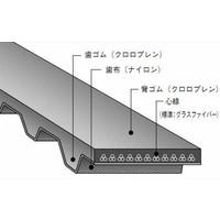 バンドー シンクロベルト 1800XXH500G