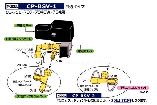 デンゲン ポンプオイル逆流防止器 CP-BSV-1 〈自動方式/電磁バルブ〉