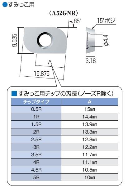 富士元 すみっこ専用チップ (12個入り) A52GNR-0.5R NK2020 《フェイス・ショルダーシリーズ》