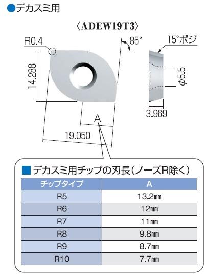 富士元 デカスミ専用チップ (4個入り) ADEW19T3-7R NK1010 《フェイス・ショルダーシリーズ》