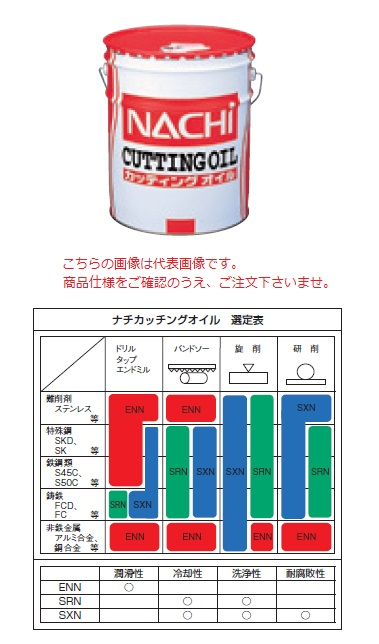【直送品】 不二越 カッティングオイル ENN18 (水溶性切削液)