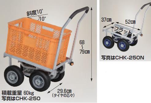 【直送品】 ハラックス (HARAX) 愛菜号 20kgコンテナ斜め置きタイプ CHK-250N ノーパンクタイヤ(2.50-4N)