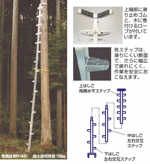 【直送品】 ハラックス ワンダ アルミ製 枝打はしご WR-H15 中はしご 【大型】