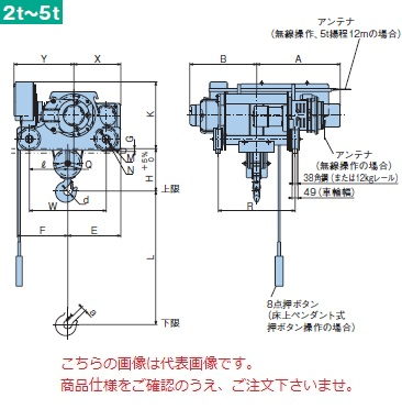 【直送品】 日立 ダブルレール形ホイスト Super Vシリーズ 2.8t/揚程 6m 無線式 (2.8D-T55-VM32) (巻上のみインバータ・電動トロリ付)