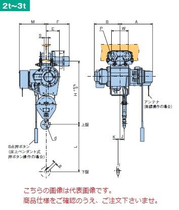 【直送品】 日立 普通形ホイスト Super Vシリーズ 2t/揚程 6m 無線式 (2M-T75-VM32) (巻上のみインバータ・電動トロリ付)