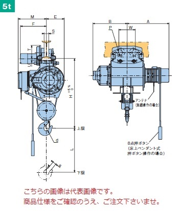 【直送品】 日立 普通形ホイスト Super Vシリーズ 5t/揚程 8m ペンダント式 (5M-T55-V3) (巻上のみインバータ・電動トロリ付)