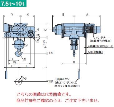 【直送品】 日立 ダブルレール形ホイスト Super Vシリーズ 7.5t/揚程 12m 無線式 (7.5HD-T55-WM32) (巻上・横行インバータ・電動トロリ付)