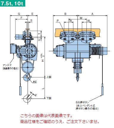 【直送品】 日立 普通形ホイスト Super Vシリーズ 7.5t/揚程 12m 無線式 (7.5HM-T55-WM32) (巻上・横行インバータ・電動トロリ付)