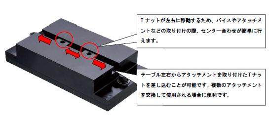 【直送品】 イマダ 治具固定用T溝テーブル TS-5000N 《その他》