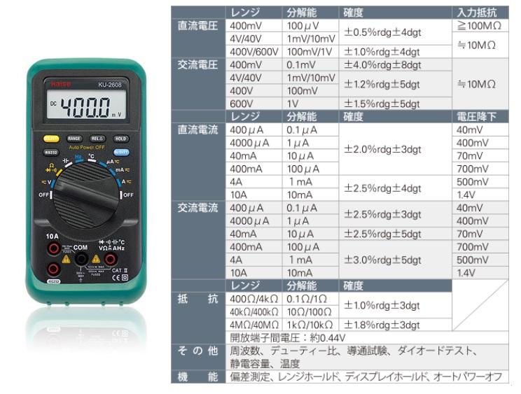 カイセ PCリンク デジタルマルチメータ KU-2608 (ハンディータイプ)