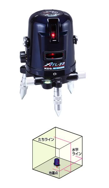 ムラテックKDS レーザー墨出器 ATL-23 (本体のみ)