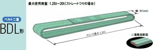 キトー エンドレススリング(ベルト二重) BDL125 (BDL形 200mm×1m) 《繊維スリング》