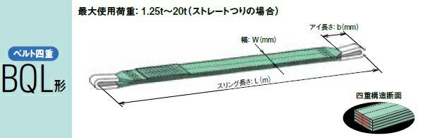 キトー ベルトスリング(ベルト四重) BQL050 (BQL形 75mm×1.5m) 《繊維スリング》