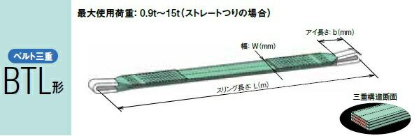 キトー ベルトスリング(ベルト三重) BTL038 (BTL形 75mm×1.5m) 《繊維スリング》